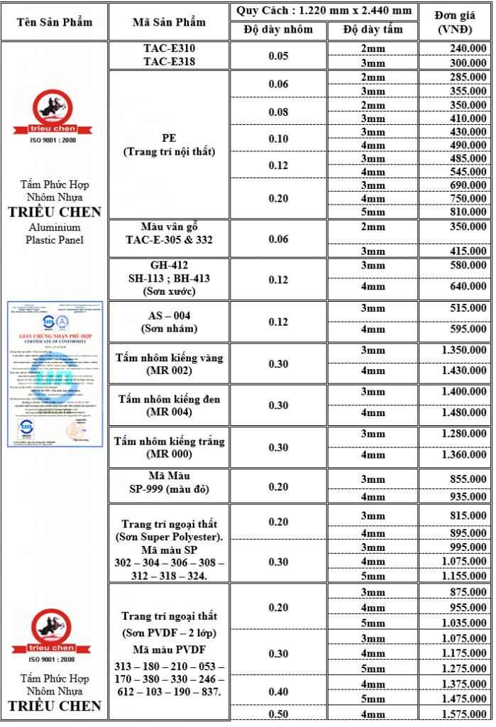 bảng giá alu Trieu chen Đà Nẵng
