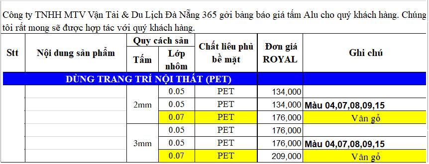 Bảng giá tấm Alu Royal